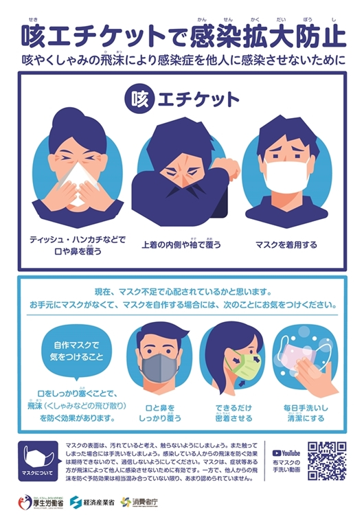 の 付け方 マスク 正しい